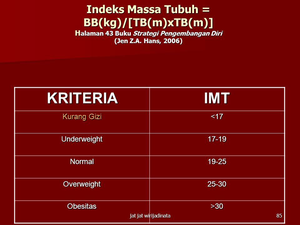 Indeks Massa Tubuh = BB(kg)/[TB(m)xTB(m)] Halaman 43 Buku Strategi Pengembangan Diri (Jen Z.A. Hans, 2006)